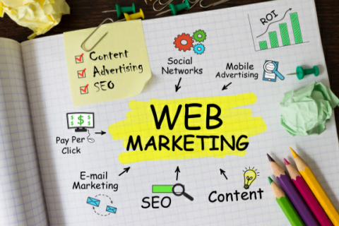 Images about web marketing